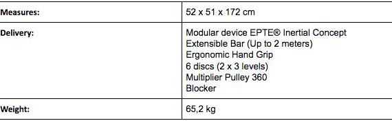 Measures EPTE Inertial