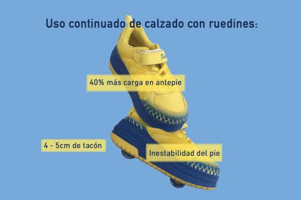 Zapatillas con ruedas juguete