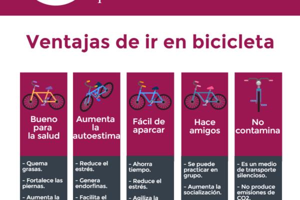 Semana europea de la movilidad, utiliza la bicicleta como transporte alternativo al coche