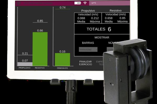 Encoder EPTE Inertial Measuring system